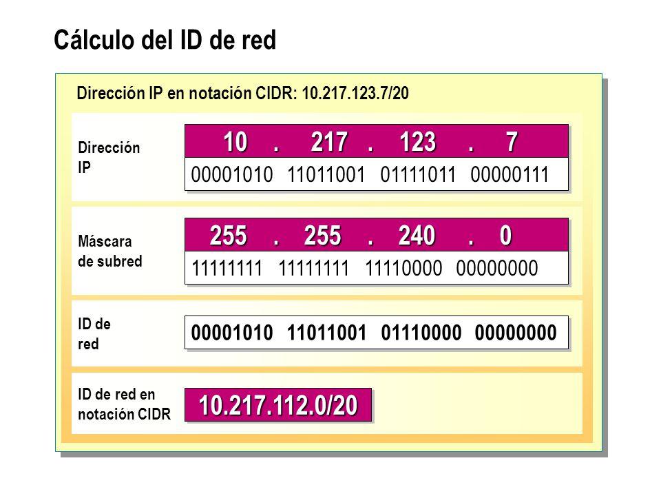 calculo de id de Red